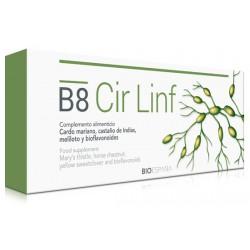 B8 Cir Linf Circulación linfática Control de Peso y Depuración